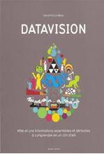 Image de Datavision