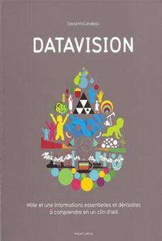 Picture of Datavision